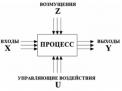 Пути и средства борьбы с процессом сальникообразования при бурении скважин