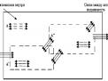 Алгоритмические модели проектирования встроенных систем информационной безопасности микропрограммными автоматами на матричных больших интегральных схемах