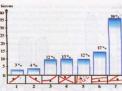 Структурные позиции и геодинамические условия формирования золоторудных проявлений в Ауминзатау-Бельтауском рудном районе