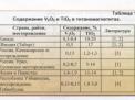 Перспективы развития ванадиевого комплекса за рубежом и в республике Узбекистан