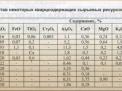 Повышение качества кварцевого сырья для производства тарного стекла в условиях Узбекистана