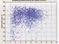 Математическая модель цикла медной флотации при переработке медных руд месторождения акбастау на карагайлинской обогатительной фабрике