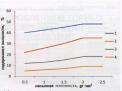Получение водоугольной суспензии из углеводородных фракций на основе отходов угледобывающей промышленности