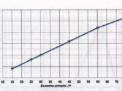 Способ взрывания парно-сближенными скважинными зарядами взрывчатых веществ при взрывании высоких уступов на глубоких карьерах